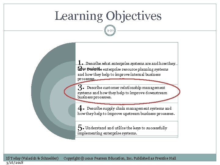 Learning Objectives 9 -30 1. Describe what enterprise systems are and how they have