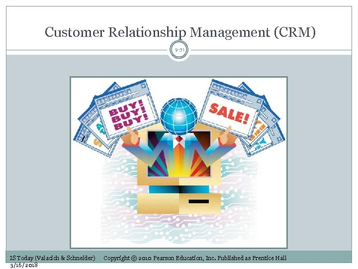 Customer Relationship Management (CRM) 9 -31 IS Today (Valacich & Schneider) 3/16/2018 Copyright ©