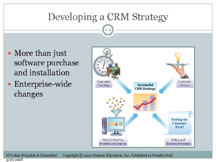 Developing a CRM Strategy 9 -34 More than just software purchase and installation Enterprise-wide