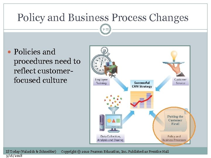 Policy and Business Process Changes 9 -35 Policies and procedures need to reflect customerfocused