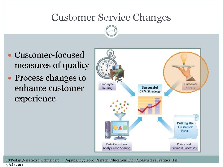 Customer Service Changes 9 -36 Customer-focused measures of quality Process changes to enhance customer
