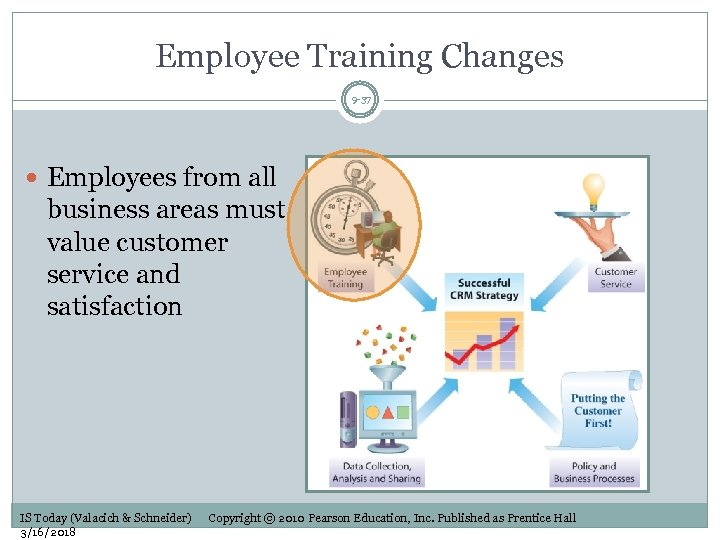 Employee Training Changes 9 -37 Employees from all business areas must value customer service