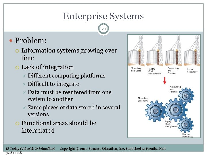 Enterprise Systems 9 -4 Problem: Information systems growing over time Lack of integration Different