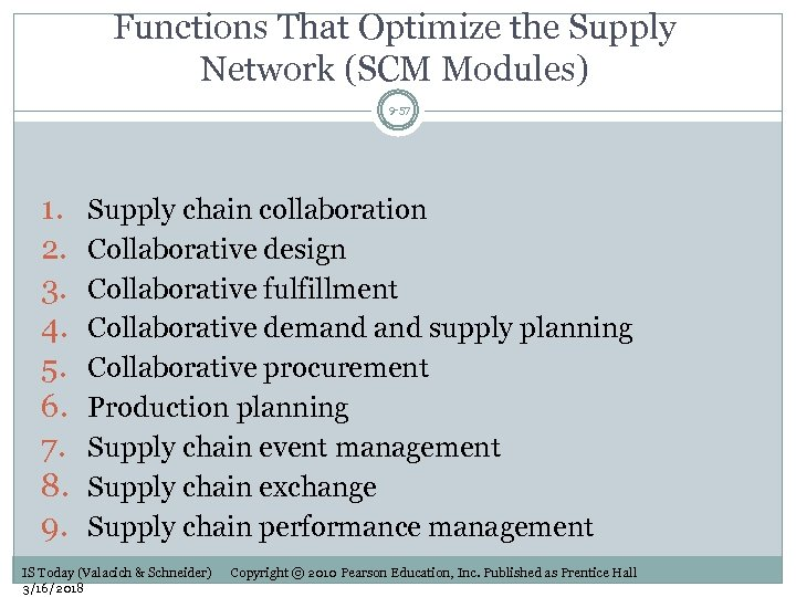 Functions That Optimize the Supply Network (SCM Modules) 9 -57 1. 2. 3. 4.