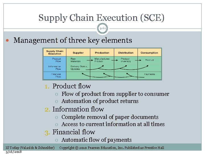 Supply Chain Execution (SCE) 9 -60 Management of three key elements 1. Product flow