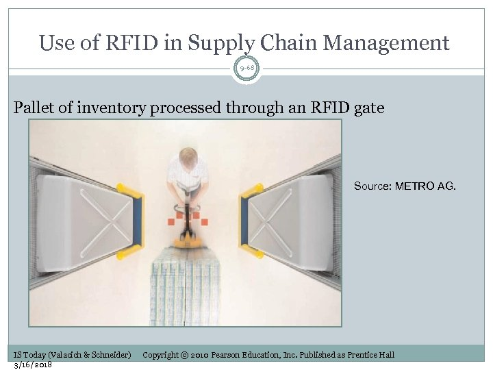 Use of RFID in Supply Chain Management 9 -68 Pallet of inventory processed through