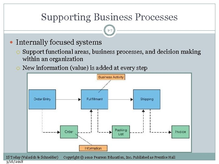 Supporting Business Processes 9 -7 Internally focused systems Support functional areas, business processes, and