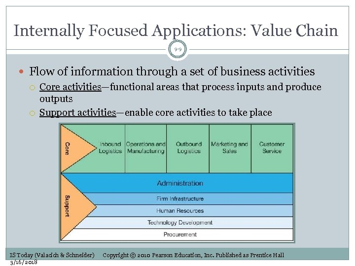 Internally Focused Applications: Value Chain 9 -9 Flow of information through a set of