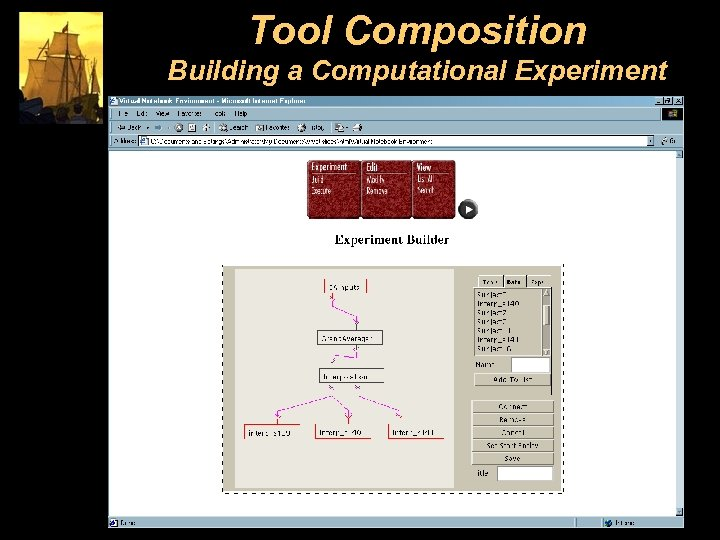 Tool Composition Building a Computational Experiment