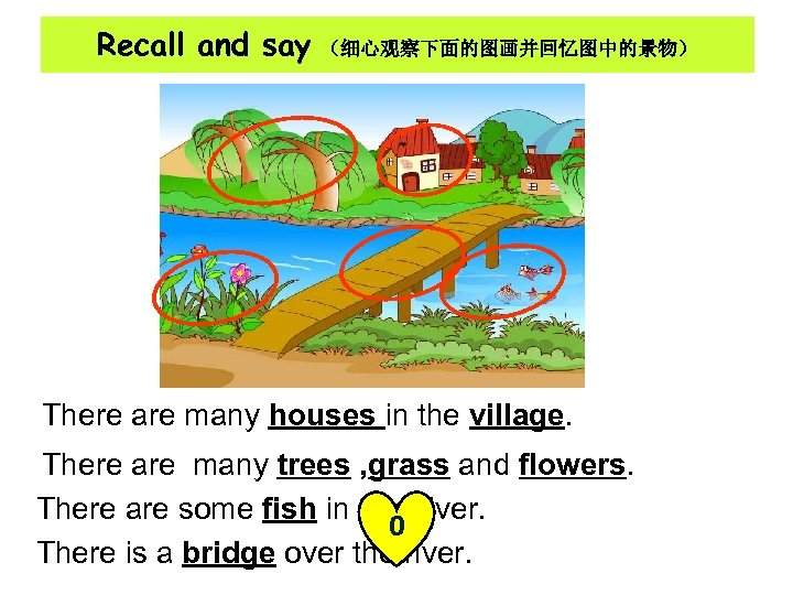 Recall and say (细心观察下面的图画并回忆图中的景物) There are many houses in the village. There are many