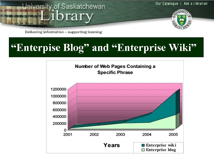 """Enterpise Blog"" and ""Enterprise Wiki"""