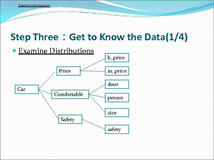 Examine Distributions Step Three:Get to Know the Data(1/4) Examine Distributions Price Car b_price m_price