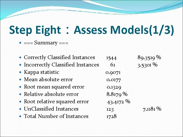 Step Eight:Assess Models(1/3) === Summary === Correctly Classified Instances 1544 89. 3519 % Incorrectly