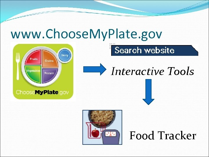 www. Choose. My. Plate. gov Interactive Tools Food Tracker