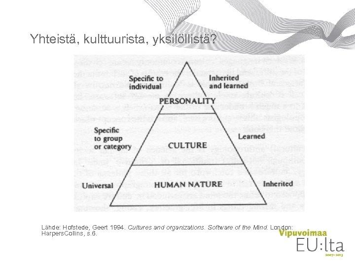 Yhteistä, kulttuurista, yksilöllistä? Lähde: Hofstede, Geert 1994. Cultures and organizations. Software of the Mind.