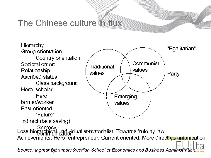 "The Chinese culture in flux Hierarchy ""Egalitarian"" Group orientation Country orientation Communist Societal order:"