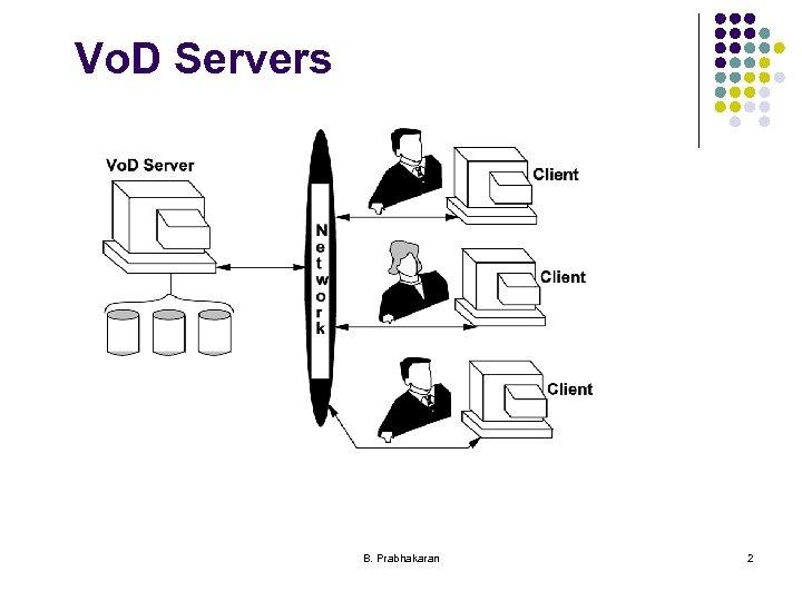 Vo. D Servers B. Prabhakaran 2