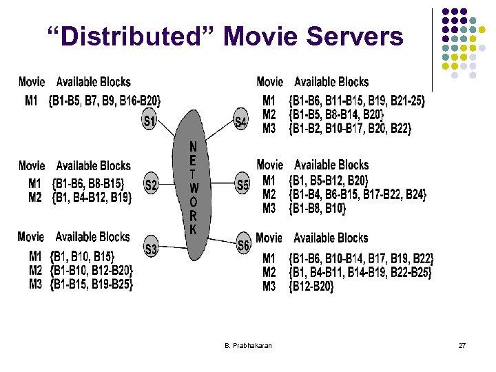 """""""Distributed"""" Movie Servers B. Prabhakaran 27"""