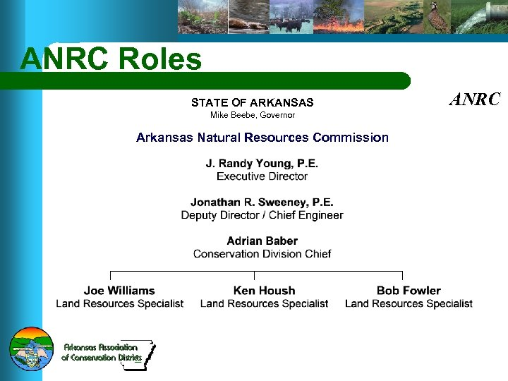 ANRC Roles STATE OF ARKANSAS Mike Beebe, Governor Arkansas Natural Resources Commission ANRC