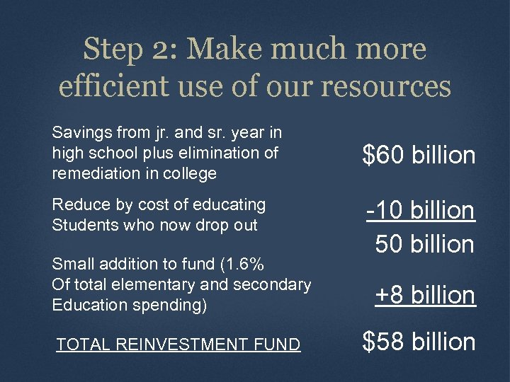 Step 2: Make much more efficient use of our resources Savings from jr. and