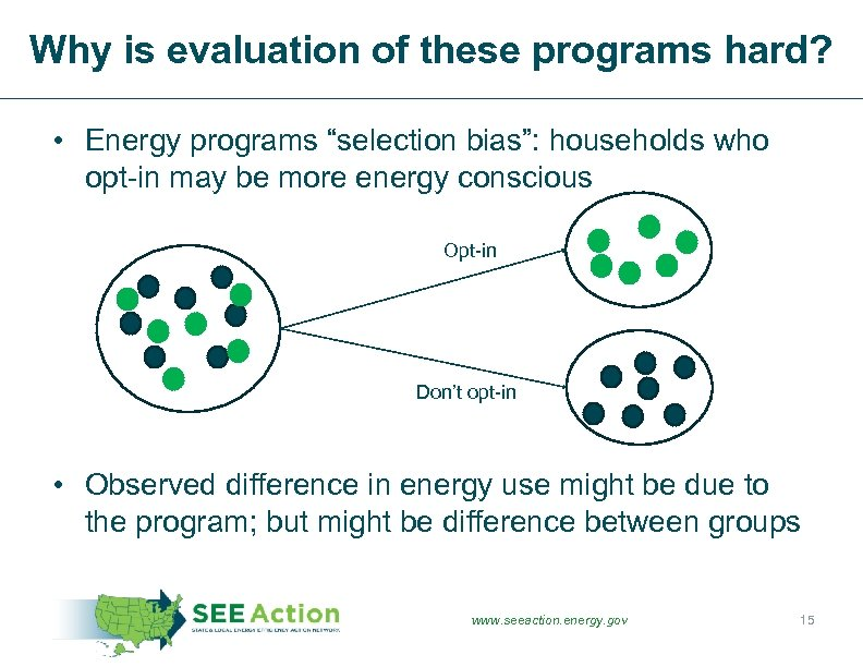 "Why is evaluation of these programs hard? • Energy programs ""selection bias"": households who"