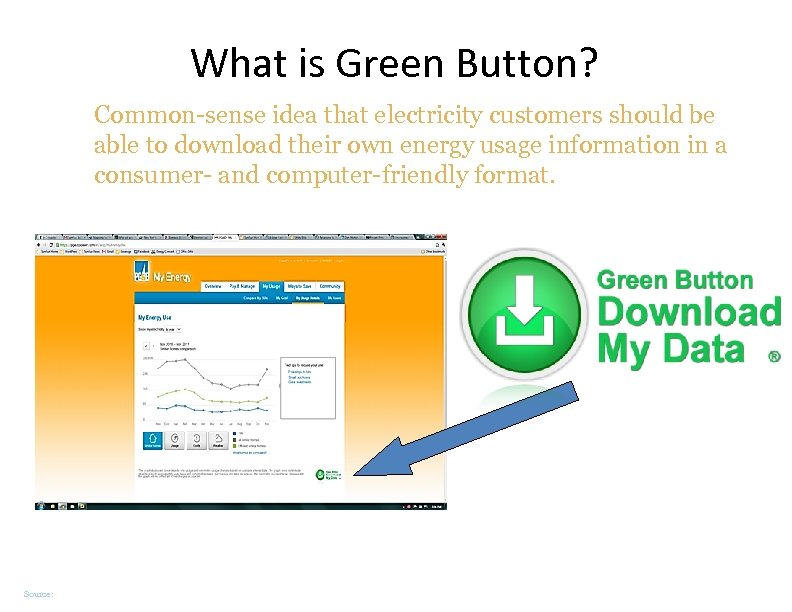 What is Green Button? Common-sense idea that electricity customers should be able to download