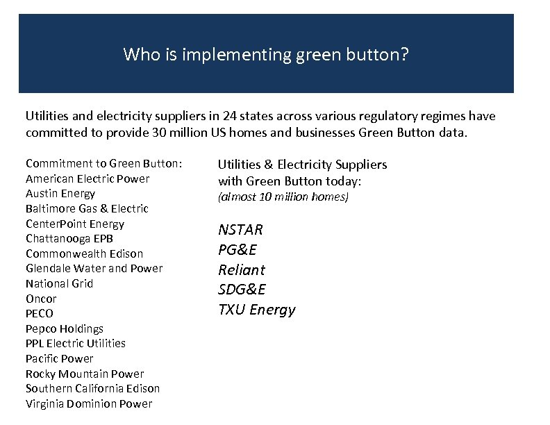 Who is implementing green button? Utilities and electricity suppliers in 24 states across various