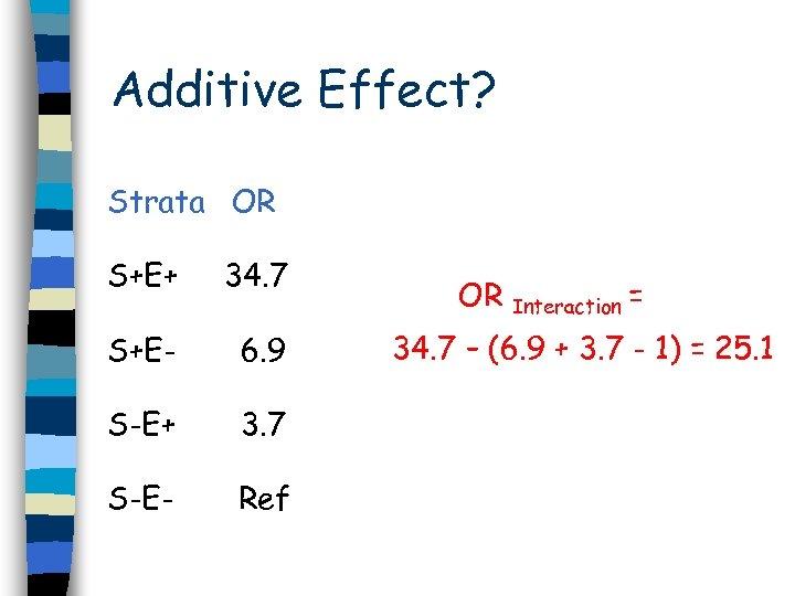 Additive Effect? Strata OR S+E+ 34. 7 S+E- 6. 9 S-E+ 3. 7 S-E-