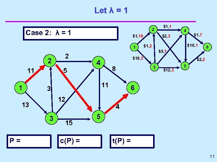 Let λ = 1 2 Case 2: λ = 1 $1, 10 1 2