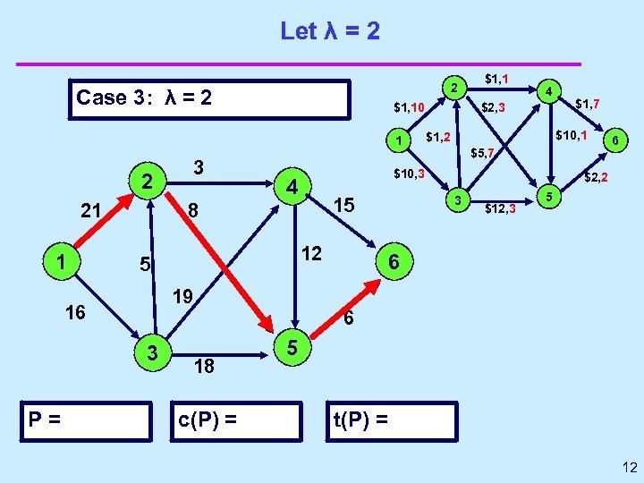 Let λ = 2 2 Case 3: λ = 2 $1, 10 1 2