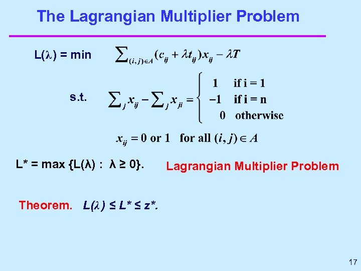 The Lagrangian Multiplier Problem L(λ ) = min s. t. L* = max {L(λ)