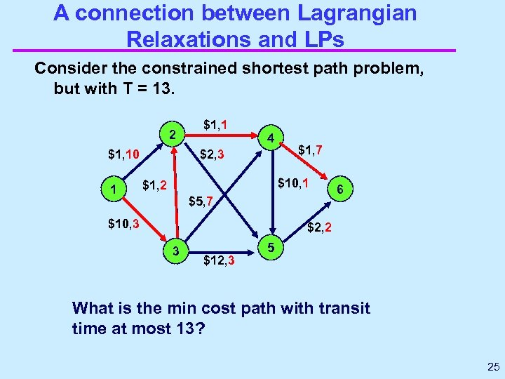 A connection between Lagrangian Relaxations and LPs Consider the constrained shortest path problem, but