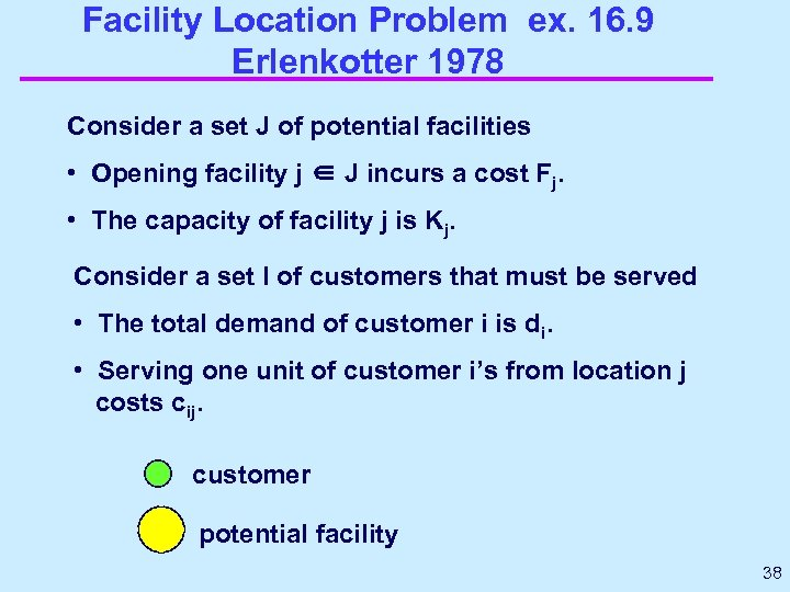 Facility Location Problem ex. 16. 9 Erlenkotter 1978 Consider a set J of potential