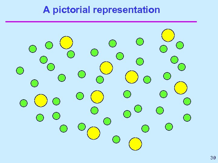 A pictorial representation 39
