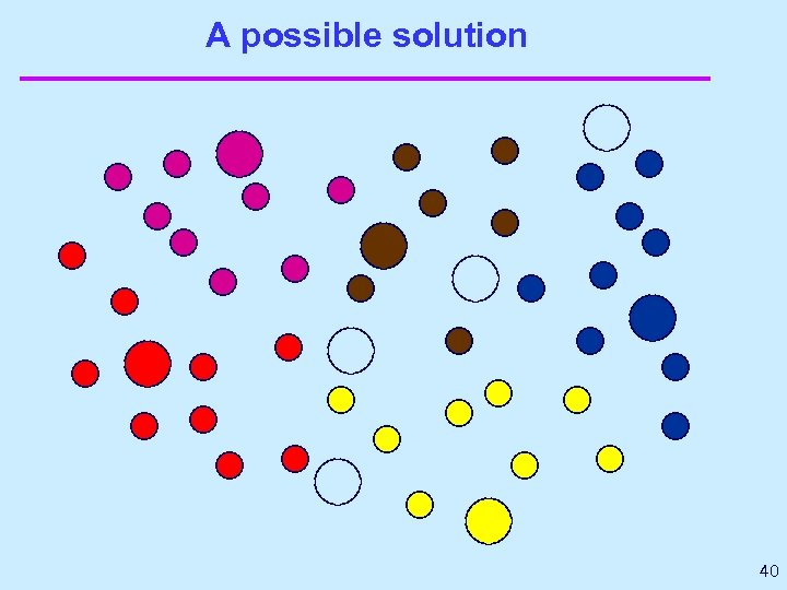 A possible solution 40