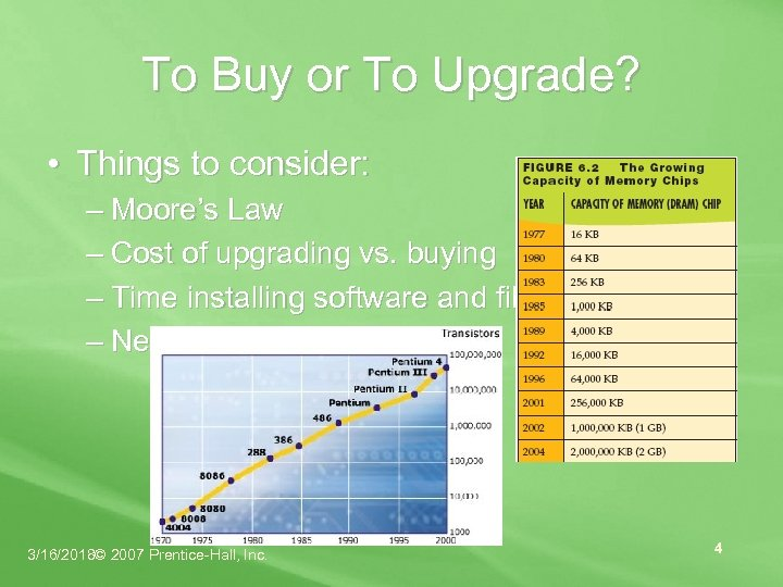 To Buy or To Upgrade? • Things to consider: – Moore's Law – Cost
