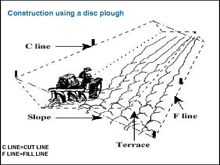 Construction using a disc plough C LINE=CUT LINE F LINE=FILL LINE