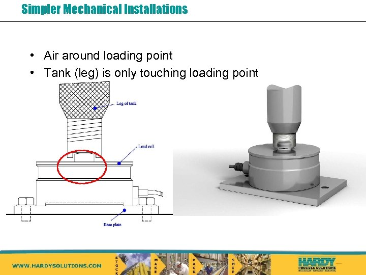 Simpler Mechanical Installations • Air around loading point • Tank (leg) is only touching