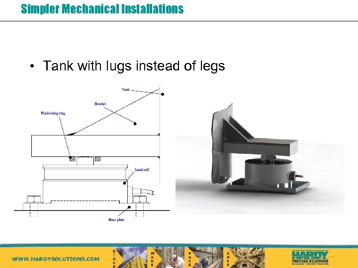 Simpler Mechanical Installations • Tank with lugs instead of legs