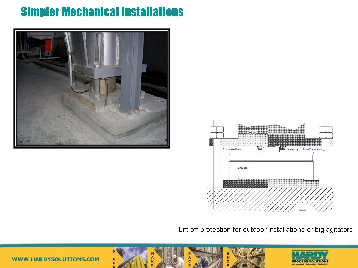 Simpler Mechanical Installations Lift-off protection for outdoor installations or big agitators