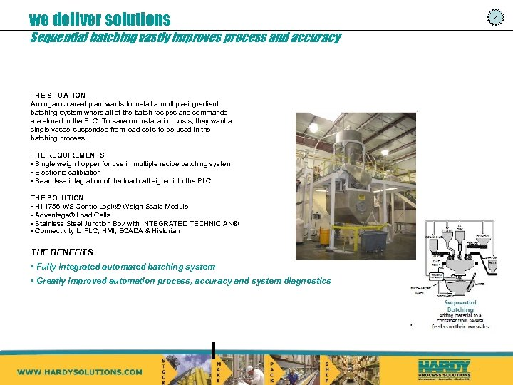 we deliver solutions Sequential batching vastly improves process and accuracy THE SITUATION An organic