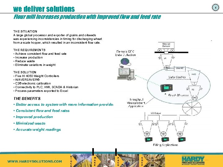 we deliver solutions Flour mill increases production with improved flow and feed rate THE