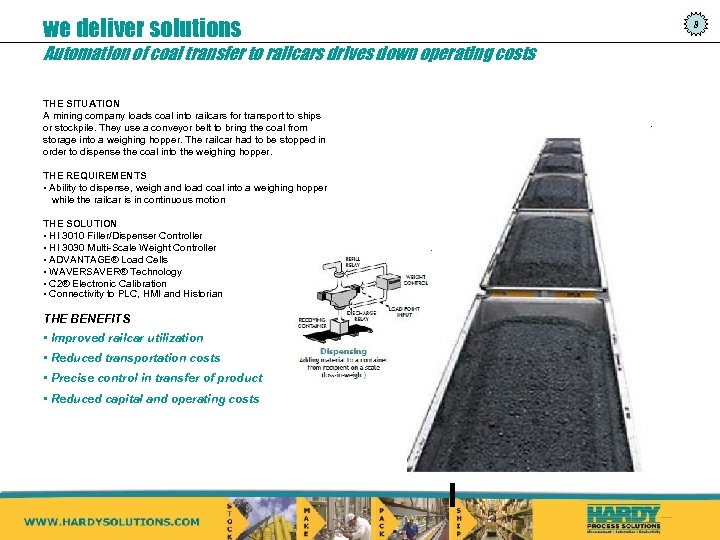 we deliver solutions Automation of coal transfer to railcars drives down operating costs THE