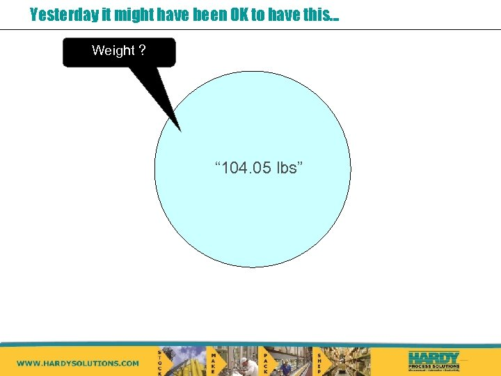 "Yesterday it might have been OK to have this… Weight ? "" 104. 05"