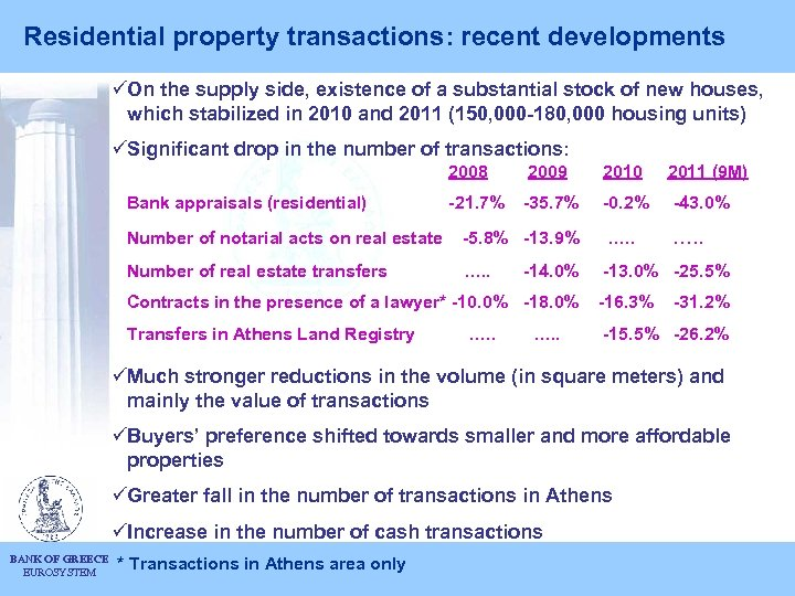 Residential property transactions: recent developments üOn the supply side, existence of a substantial stock