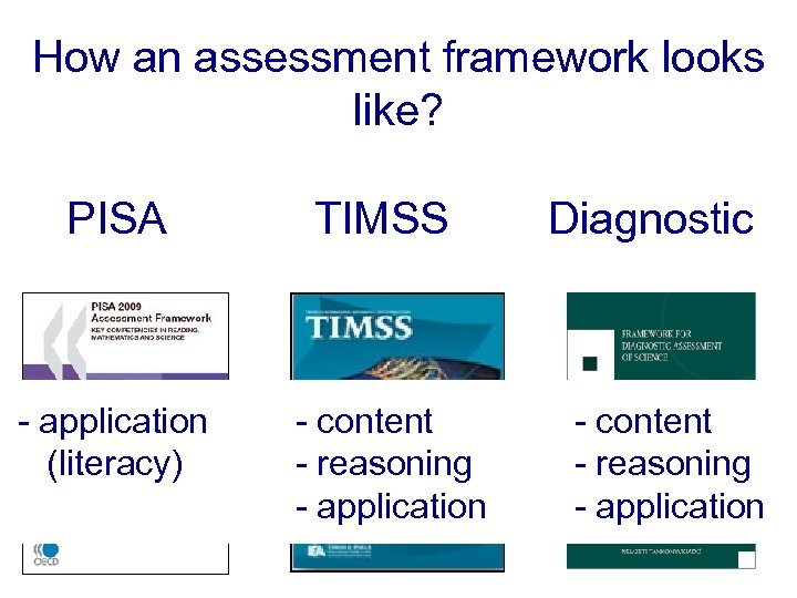 How an assessment framework looks like? PISA TIMSS - application (literacy) - content -