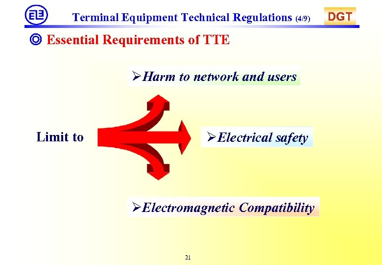 Terminal Equipment Technical Regulations (4/9) ◎ Essential Requirements of TTE ØHarm to network and