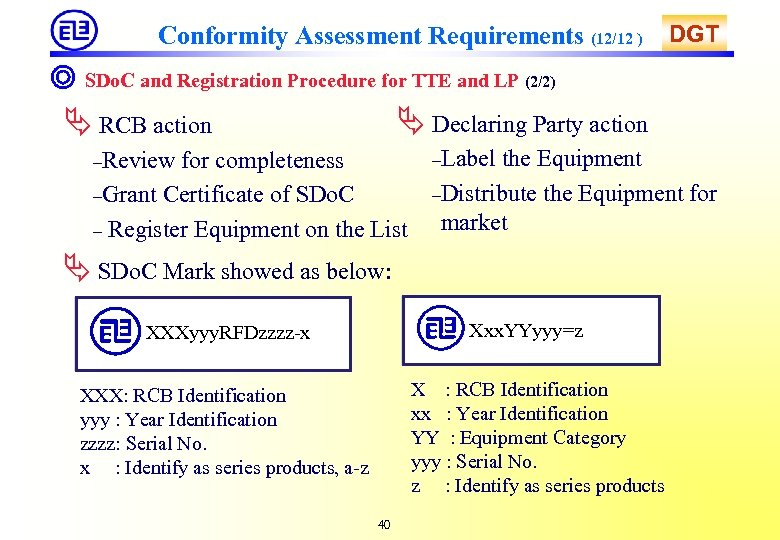Conformity Assessment Requirements (12/12 ) DGT ◎ SDo. C and Registration Procedure for TTE