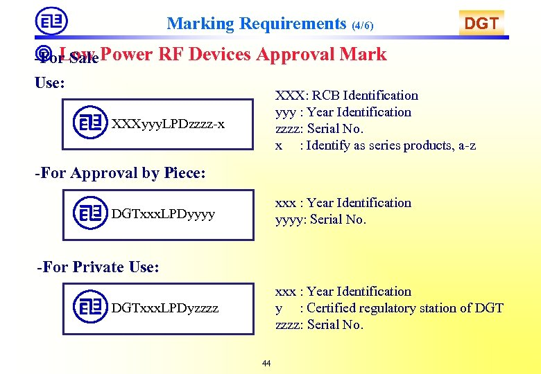 Marking Requirements (4/6) DGT ◎ Low -For Sale Power RF Devices Approval Mark Use: