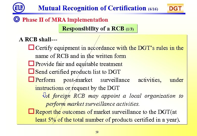 Mutual Recognition of Certification (6/16) DGT ◎ Phase II of MRA implementation Responsibility of